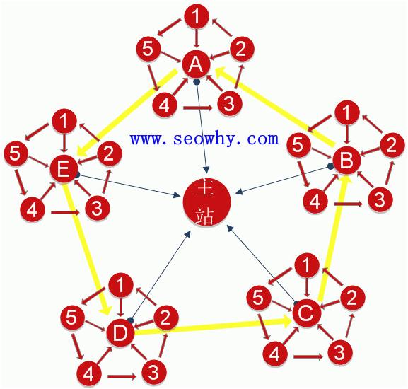 链轮是什么?常用做链轮的办法?